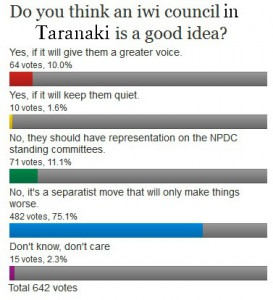 Iwi-Council-Stuff-poll-results
