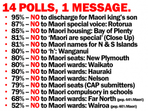 13 polls 1 message update image
